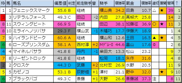 f:id:onix-oniku:20190914180006p:plain
