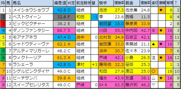 f:id:onix-oniku:20190914180919p:plain