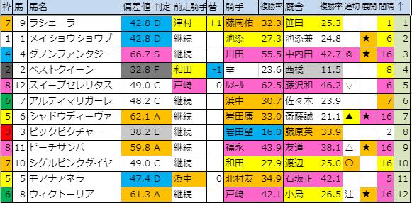 f:id:onix-oniku:20190914181508p:plain