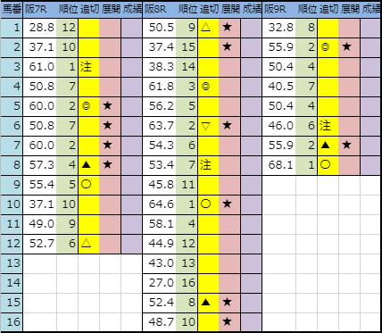 f:id:onix-oniku:20190914191940p:plain