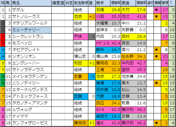 f:id:onix-oniku:20190914221540p:plain
