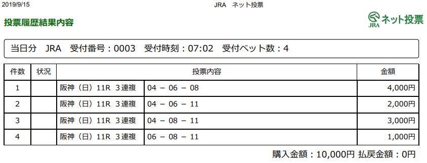 f:id:onix-oniku:20190915070344p:plain