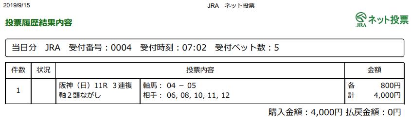 f:id:onix-oniku:20190915070454p:plain