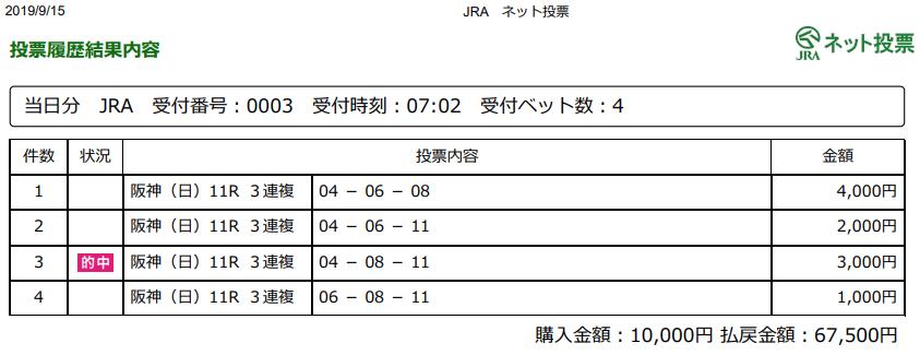 f:id:onix-oniku:20190915165555p:plain