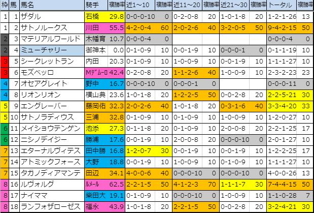 f:id:onix-oniku:20190915172130p:plain