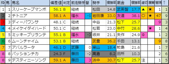 f:id:onix-oniku:20190915180328p:plain
