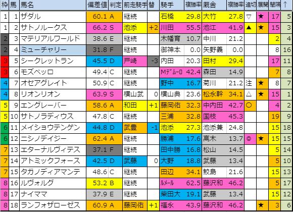f:id:onix-oniku:20190915182541p:plain