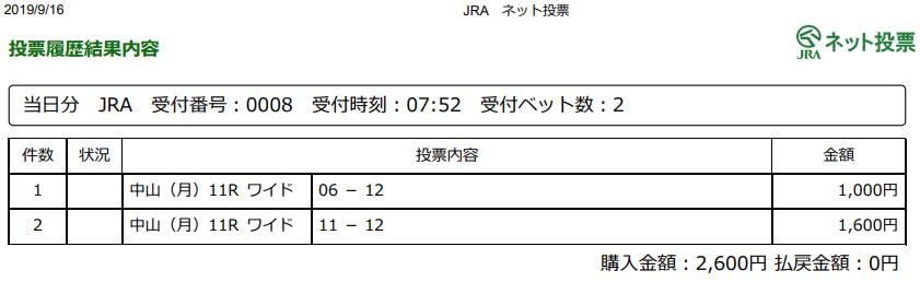 f:id:onix-oniku:20190916075330p:plain