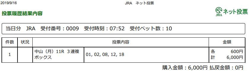 f:id:onix-oniku:20190916075416p:plain