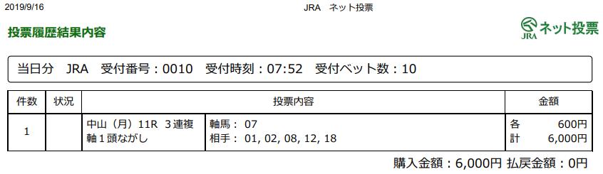 f:id:onix-oniku:20190916075520p:plain