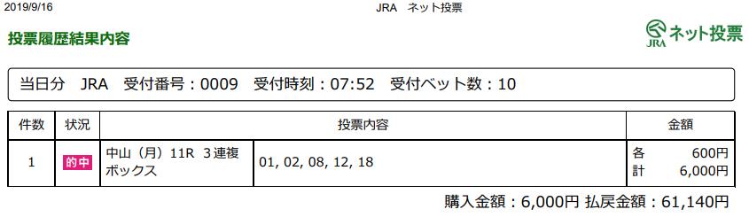 f:id:onix-oniku:20190916165720p:plain