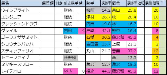 f:id:onix-oniku:20190917163929p:plain