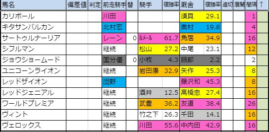 f:id:onix-oniku:20190917165841p:plain