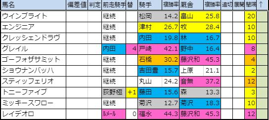 f:id:onix-oniku:20190919163019p:plain