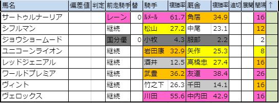f:id:onix-oniku:20190919163950p:plain