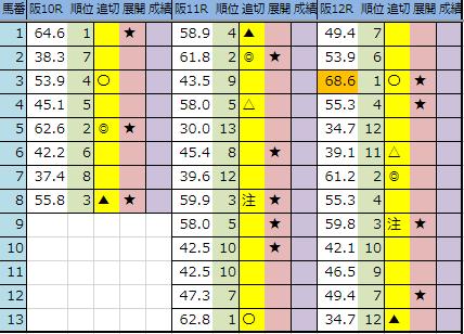 f:id:onix-oniku:20190920174648p:plain