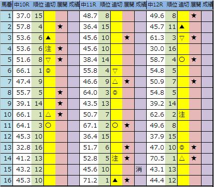 f:id:onix-oniku:20190920190219p:plain