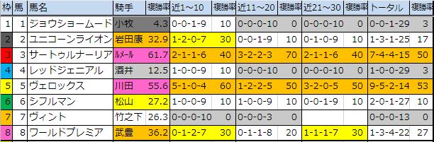 f:id:onix-oniku:20190921133222p:plain