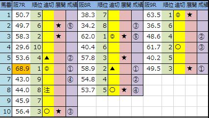 f:id:onix-oniku:20190921144956p:plain