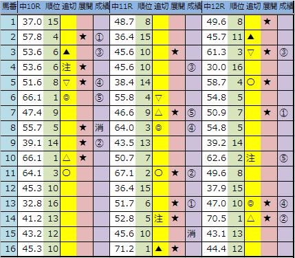 f:id:onix-oniku:20190921163546p:plain