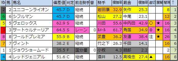 f:id:onix-oniku:20190921174526p:plain