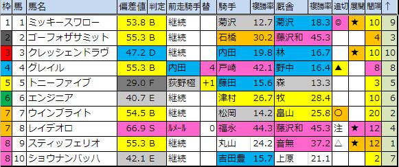 f:id:onix-oniku:20190921175843p:plain