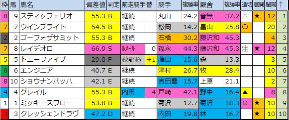 f:id:onix-oniku:20190921180345p:plain