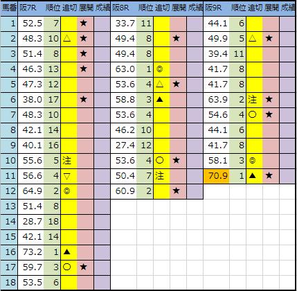 f:id:onix-oniku:20190921191142p:plain