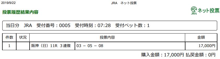 f:id:onix-oniku:20190922072919p:plain