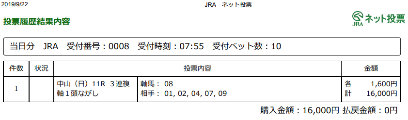 f:id:onix-oniku:20190922075655p:plain