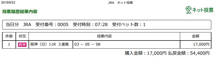 f:id:onix-oniku:20190922161912p:plain