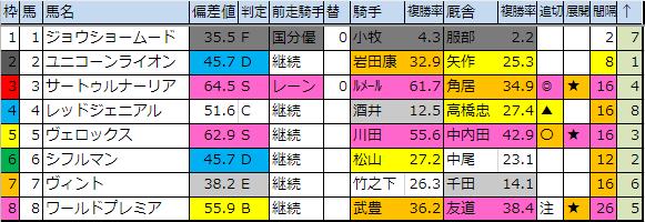 f:id:onix-oniku:20190925093234p:plain