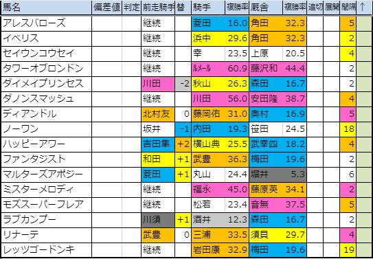f:id:onix-oniku:20190926154819p:plain