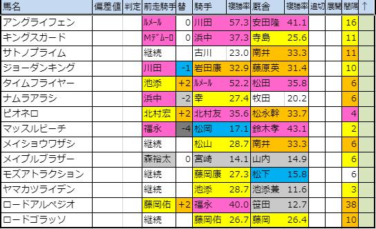f:id:onix-oniku:20190926155647p:plain