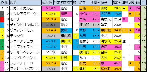 f:id:onix-oniku:20190927175059p:plain
