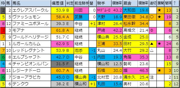 f:id:onix-oniku:20190927175425p:plain