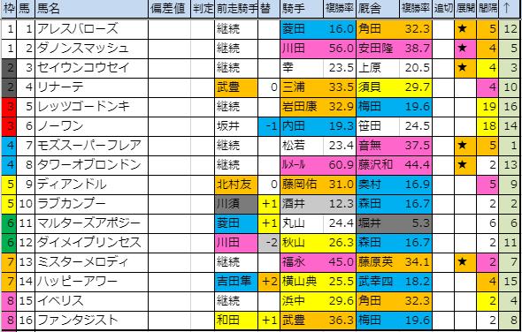 f:id:onix-oniku:20190927184215p:plain