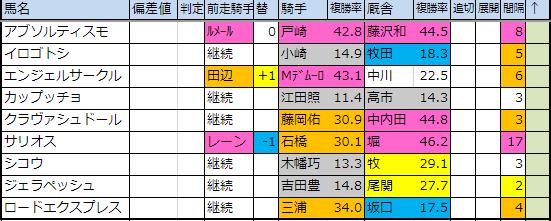 f:id:onix-oniku:20190930170036p:plain