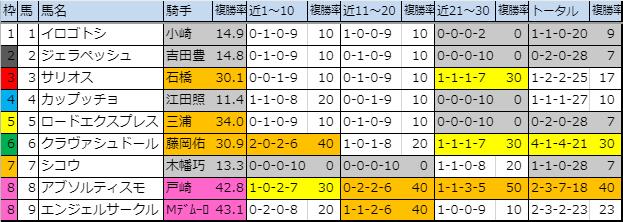 f:id:onix-oniku:20191004142830p:plain