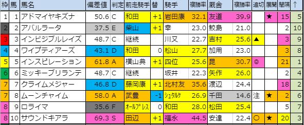 f:id:onix-oniku:20191004174130p:plain