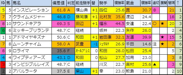 f:id:onix-oniku:20191004174439p:plain