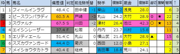 f:id:onix-oniku:20191004174523p:plain