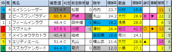 f:id:onix-oniku:20191004174720p:plain