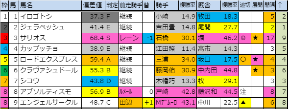 f:id:onix-oniku:20191004180055p:plain