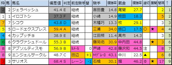 f:id:onix-oniku:20191004180546p:plain