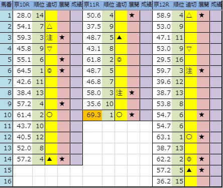 f:id:onix-oniku:20191004191528p:plain