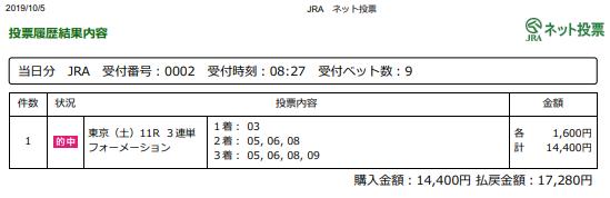 f:id:onix-oniku:20191005162727p:plain