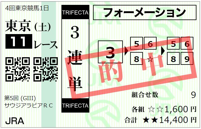 f:id:onix-oniku:20191005162824p:plain