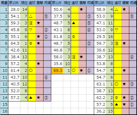 f:id:onix-oniku:20191005164344p:plain