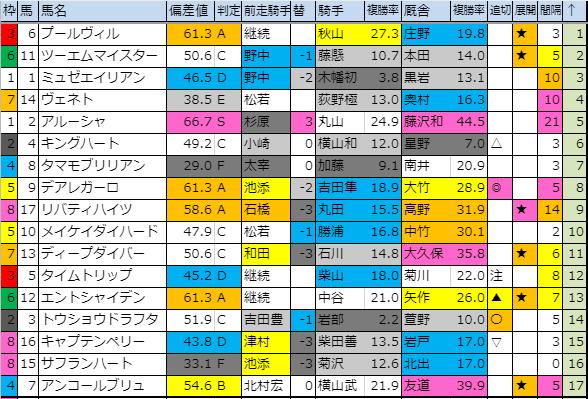 f:id:onix-oniku:20191005190821p:plain